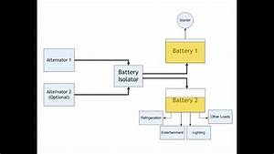 Battery Isolator Wiring Diagram Schematic