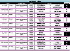 El Sudamericano Femenino Sub17 se pone en marcha CONMEBOL