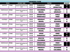El Sudamericano Femenino Sub17 con fixture establecido