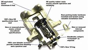 What Should You Look For From A Quality Brake Caliper