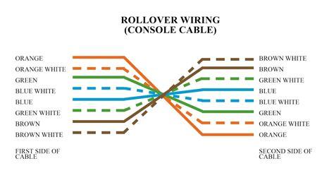 Pair Telephone Wiring Diagram Circuit Maker