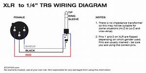 1 4 Quot Trs Wiring Diagram