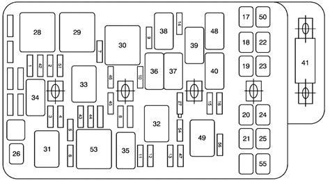 Chevrolet Malibu Fuse Box Diagram Auto Genius