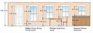 Window clearance and heights construction rules for Bathroom window height from floor