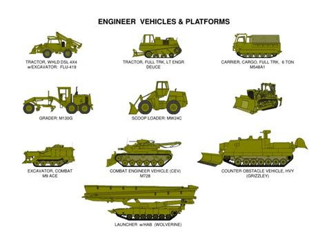 us army combat engineer ppt vehicle icons powerpoint presentation id 6772092
