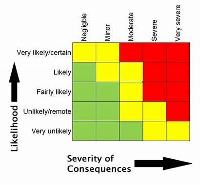 Vulnerability Risk Fraud Defense Assessment Template Matrix
