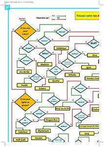 Article  Diagramme De Choix Ludique  Trouvez Le Jeu De Soci U00e9t U00e9 Qu U0026 39 Il Vous Faut