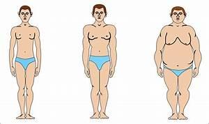Как быстро похудеть после родов в домашних условиях диета
