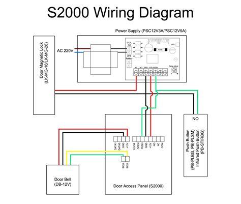 safety vision wiring diagram free wiring diagram