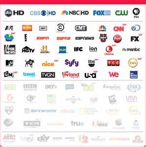 Dish Network Channel Packages