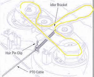 I Need The Routing For A Troy Bilt 18 Hp 42 U0026quot  Cut Belt For