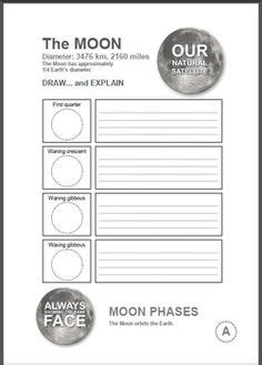 inner planets worksheets and presentation solar system