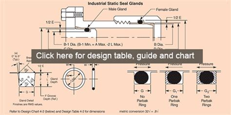 o ring design guide o ring chart o ring size calculator new