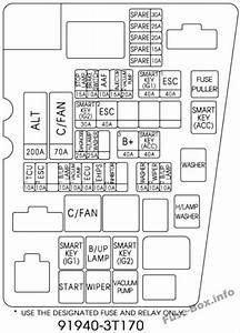 Fuse Box Diagram  U0026gt  Kia K900  2013