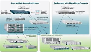 The Cloud Report Blog -- Virtualization Review