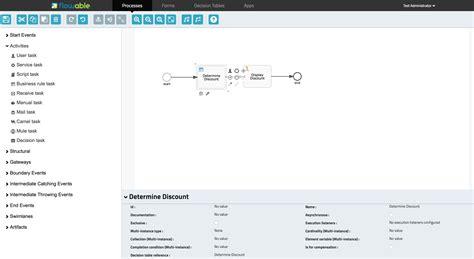 Dmn Full Form flowable dmn docs v 6 4 0