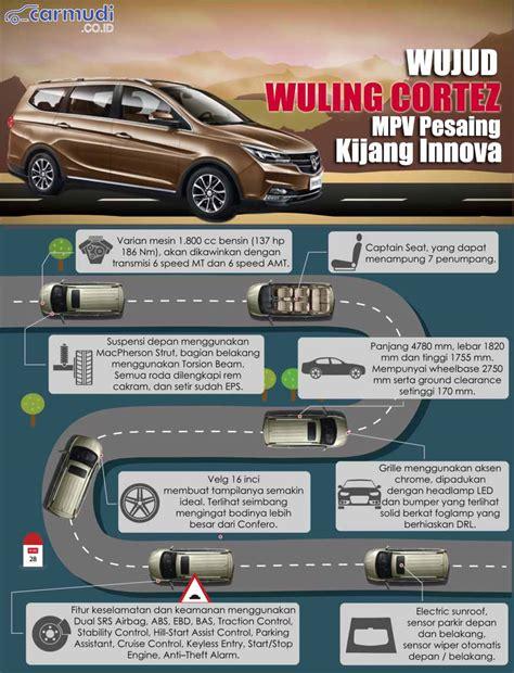 Wuling Confero Modification by Modifikasi Mobil Wuling Confero Ottomania86