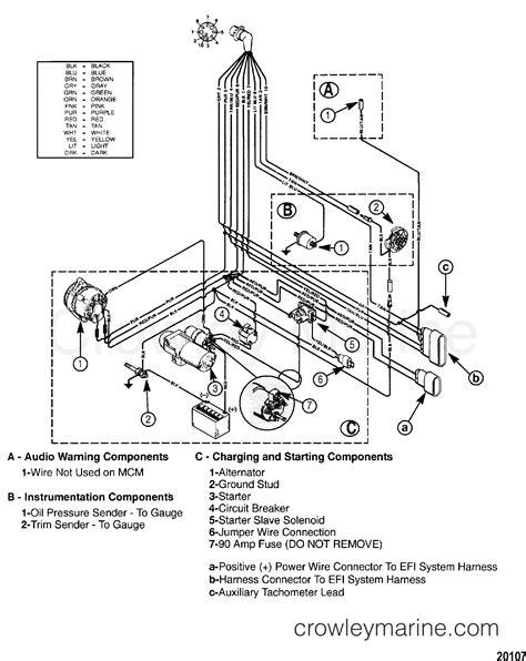 wiring harness engine 1997 mercury inboard engine 8 2l mpi 382e7meks crowley marine