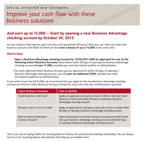 Bank Of America Business Checking Review $200$2,000. Prepaid Bank Account Online Lasik Dry Eyes. Traffic To Newark Airport Senna Tree Company. Printing Business Cards In Word. Data Management Subsystem Tax Help Companies. Printer Migration Windows 7 Travel Help Desk. Automobile Warranty Reviews Banner Home Care. How To Sell A Broken Car Pest Control El Paso. Great Lakes Home Health Care