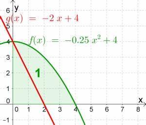 Integral Fläche Berechnen : inhalt integration das bestimmte integral berechnung ~ Themetempest.com Abrechnung