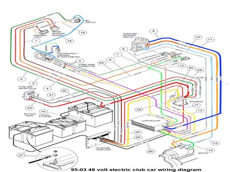 Wiring 36 Volt Club Car Motor by 36 Volt Wiring Color Diagram Wiring Forums