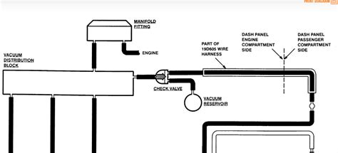 Looking For Diagram The Vacuum Lines