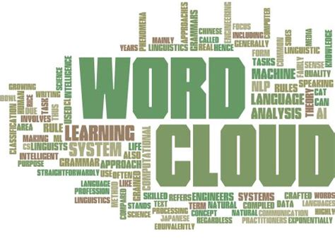 word cloud template word cloud apps for office the app refinery