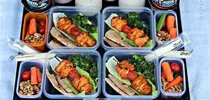 5 Ultimate Muscle Building Meal Plan