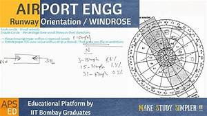 Runway Orientation  U0026 Wind Rose Diagram