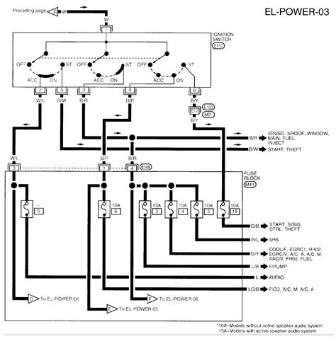 Need Wiring Diagram For Nissan Altima Gxe