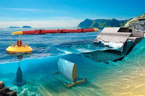 Энергия морей и океанов основы экологии