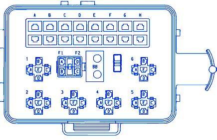 2003 Dodge Stratu Fuse Box Diagram by Dodge Kahuna 2003 Fuse Box Block Circuit Breaker Diagram