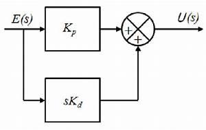 Block Diagram Of Pd Controller