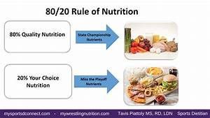 The 80 20 Rule Of Nutrition