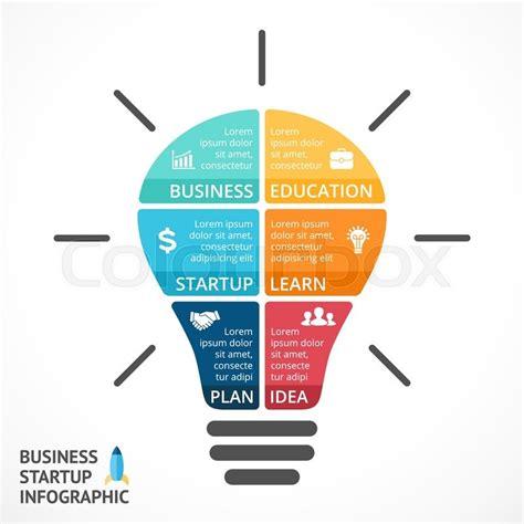 Startup business plan presentation ppt