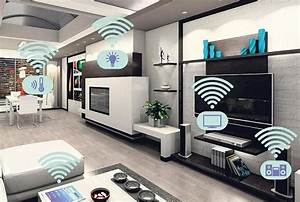 Smart Home Definition : home automation security and networking i intempusbuilders ~ Buech-reservation.com Haus und Dekorationen