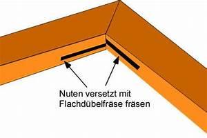 Bilderrahmen Für Keilrahmen Selber Machen : einen keilrahmen selber bauen ~ A.2002-acura-tl-radio.info Haus und Dekorationen