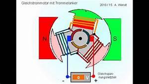 Anker Selber Bauen : gleichstrom motor mit trommelanker neu youtube ~ Orissabook.com Haus und Dekorationen