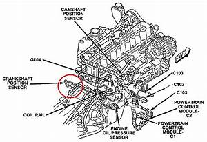 1999 Jeep Grand Cherokee  Diagonstic Code P0320  4 0l Engine