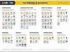 Power BI Visuals Reference SQLBI