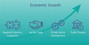 Economic growth | International Cooperation and Development