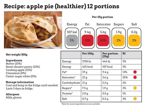 label cuisine apple food label pictures to pin on pinsdaddy