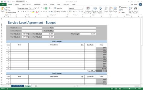 service level agreement templates  software templates