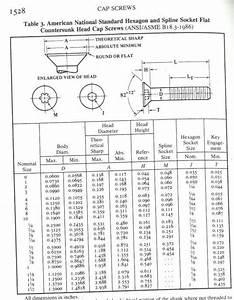 Countersink Diameter For Flat Head Screws Too Small