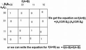 Qarqet Aritmetike