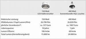 Jährliche Kilometerleistung Berechnen : pupil lumens plm die neue einheit berechnen einsch tzen und vergleichen ~ Themetempest.com Abrechnung