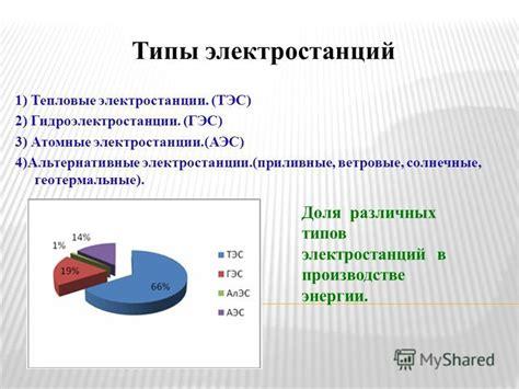 Геотермальная электростанция ГеоТЭС Несьяведлир WIKI 2