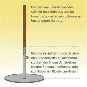 Sonnenschirm 4x4m Eckig : anndora sonnenschirm eckig high quality 4x4m terracotta ~ Sanjose-hotels-ca.com Haus und Dekorationen