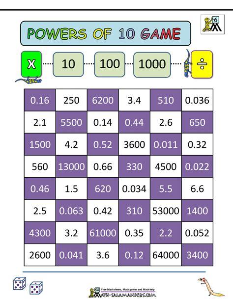 bureau gaming maths 6th grade powers of 10 tutoring ideas