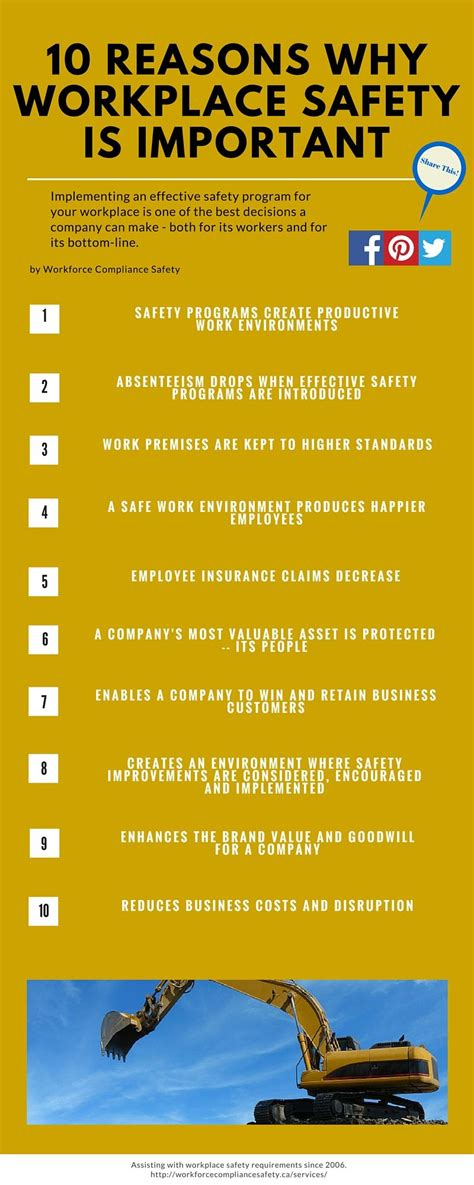 10 Reasons Why Workplace Safety Is Important | Workplace ...